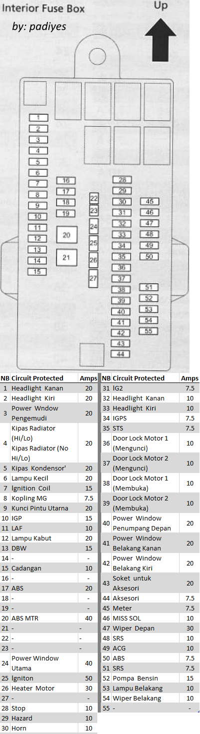 Gambar / DIagram Sekring-sekring Honda Brio - Perawatan Honda Brio on relay coil, relay connections, relay lights, relay switch, relay parts, relay computer,