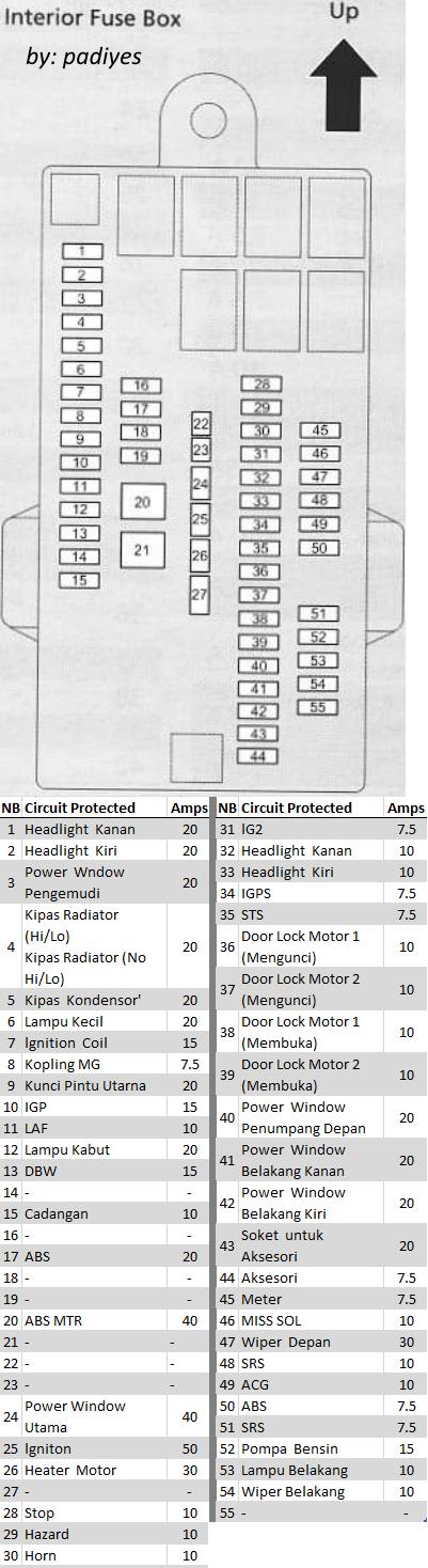 10500-diagram-kotak-sekering-brio-satya-png